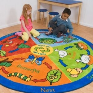 Learning Rugs